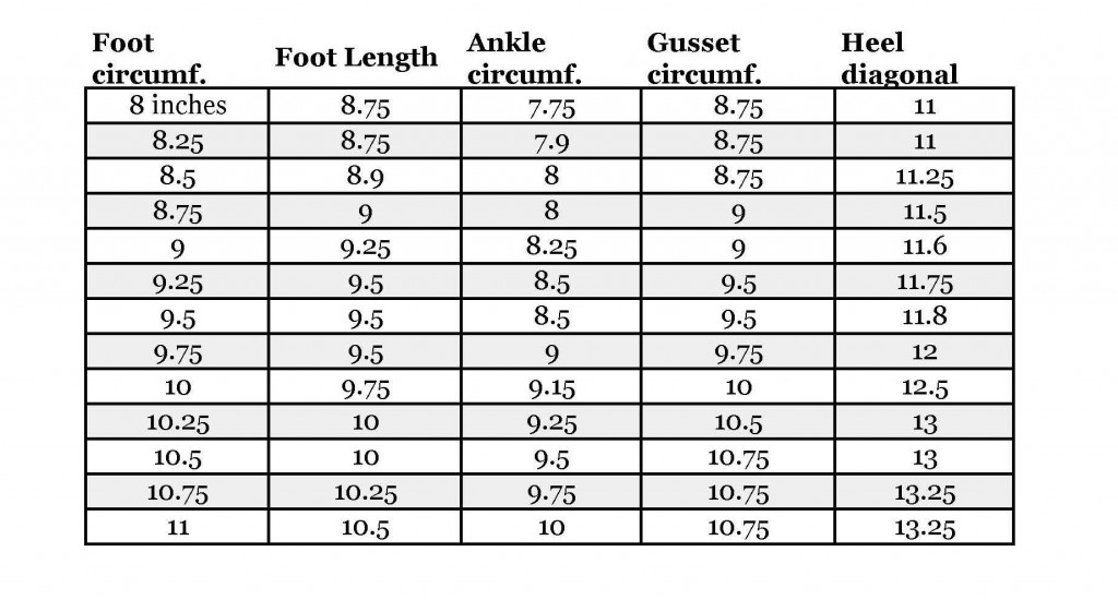 Filled in: Uncategorized |Title: Shoe Size Comparison Chart |By: GO