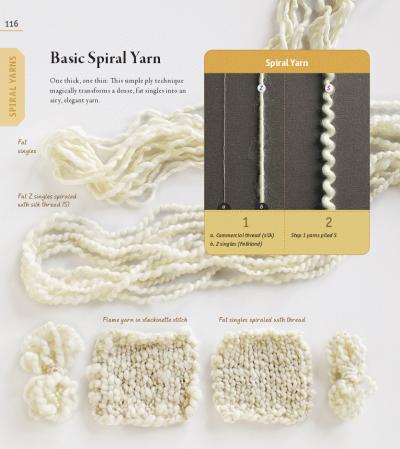Spiral Yarn